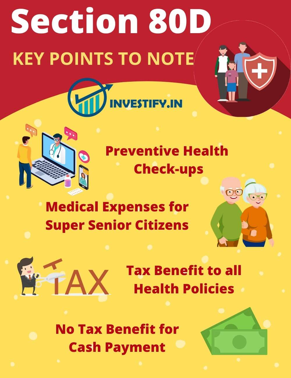Income Tax Act 80D