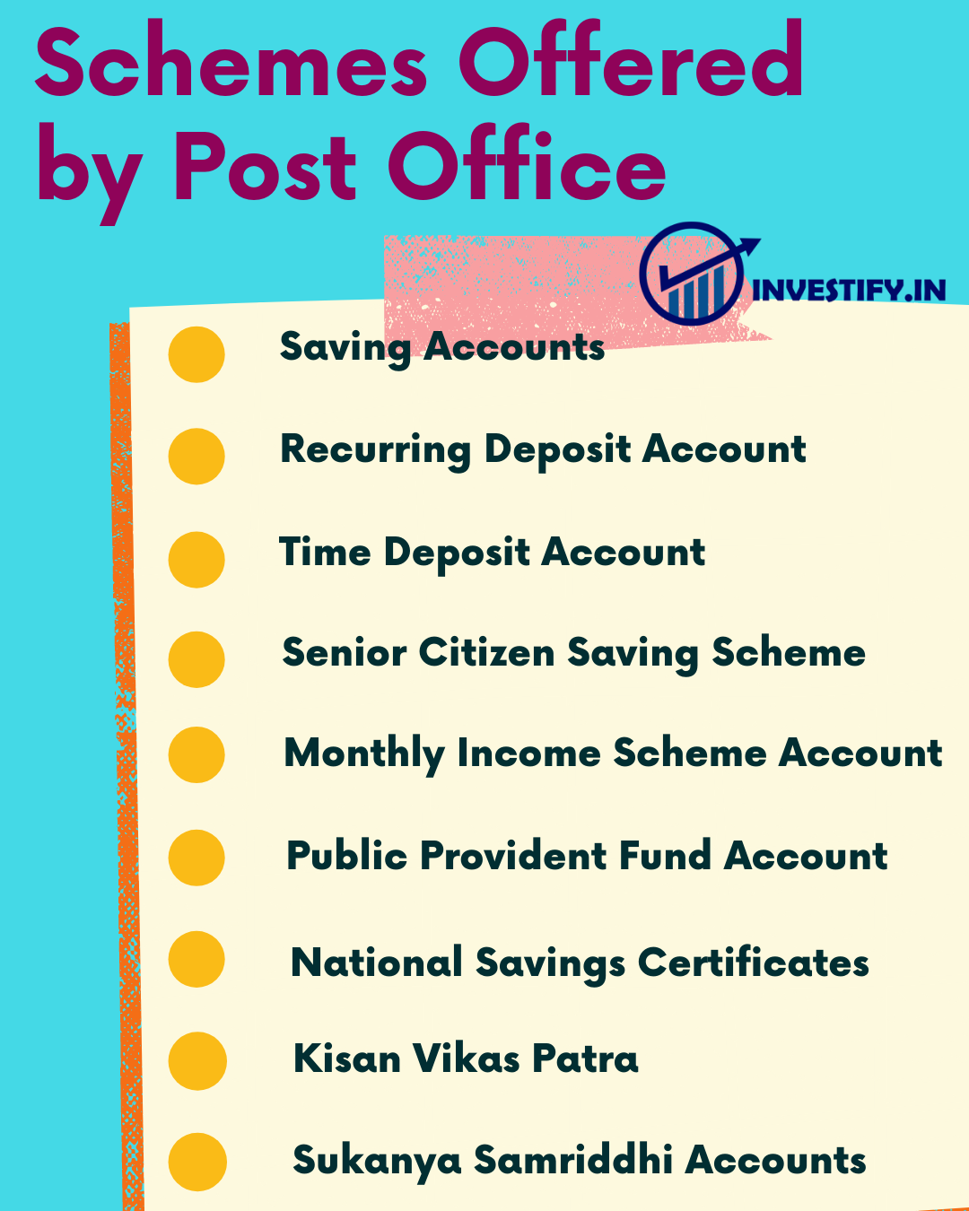 Types of schemes offered by Post office